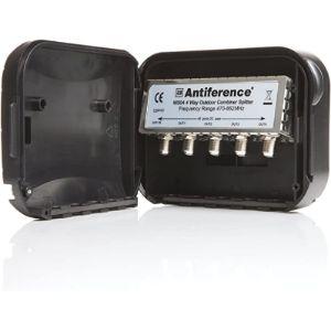 Antiference Splitter Distribution Box