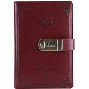 Nectaroy Combination Lock Journal