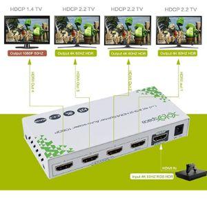 Xolorspace S Rf Modulator Hdmi Input