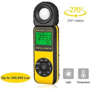 Aoputtriver Used Light Meter