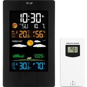 Aozbz Outdoor Thermometer Hygrometer Barometer