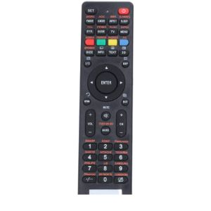 Basage Konka Tv Remote Control