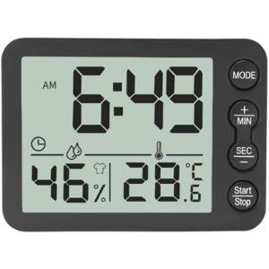 Prosperveiluk Indoor Humidity Meter