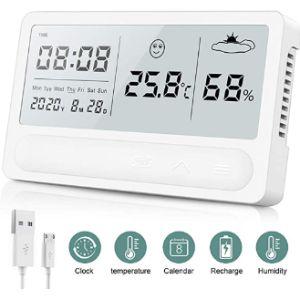 Foxnsk Room Humidity Meter