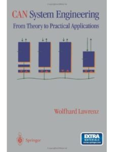 Springer theory  motor controllers