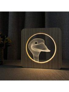 MTX Ltd meeting  bird tables